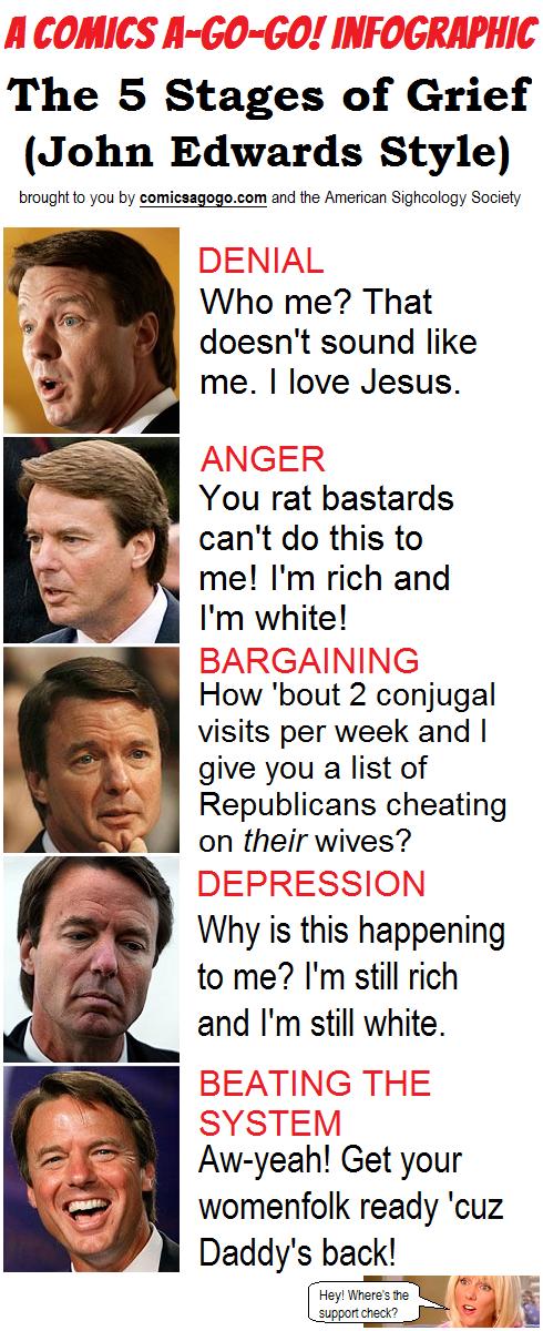 John Edwards, political satire