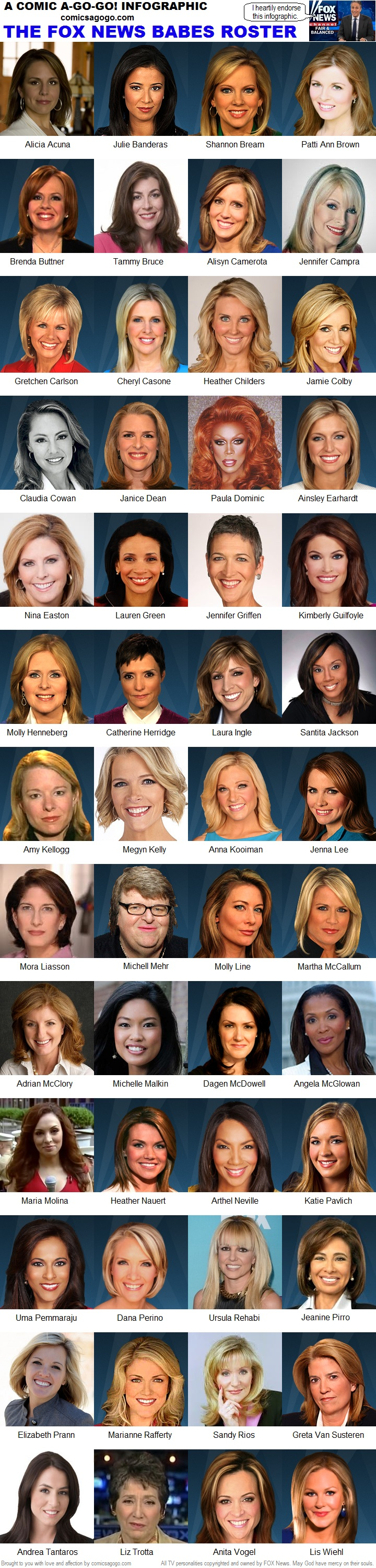 Fox News Women Infographic