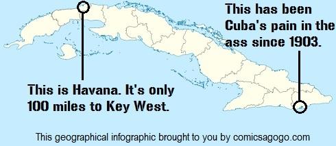 Cuba Geography, Humor