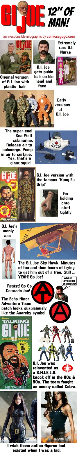 G.I. Joe Action Figure Humor
