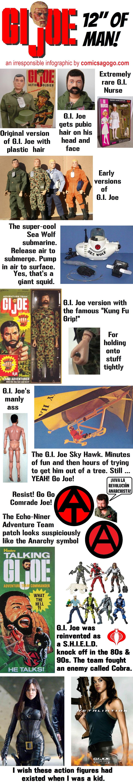 G.I. Joe Action Figure Humor