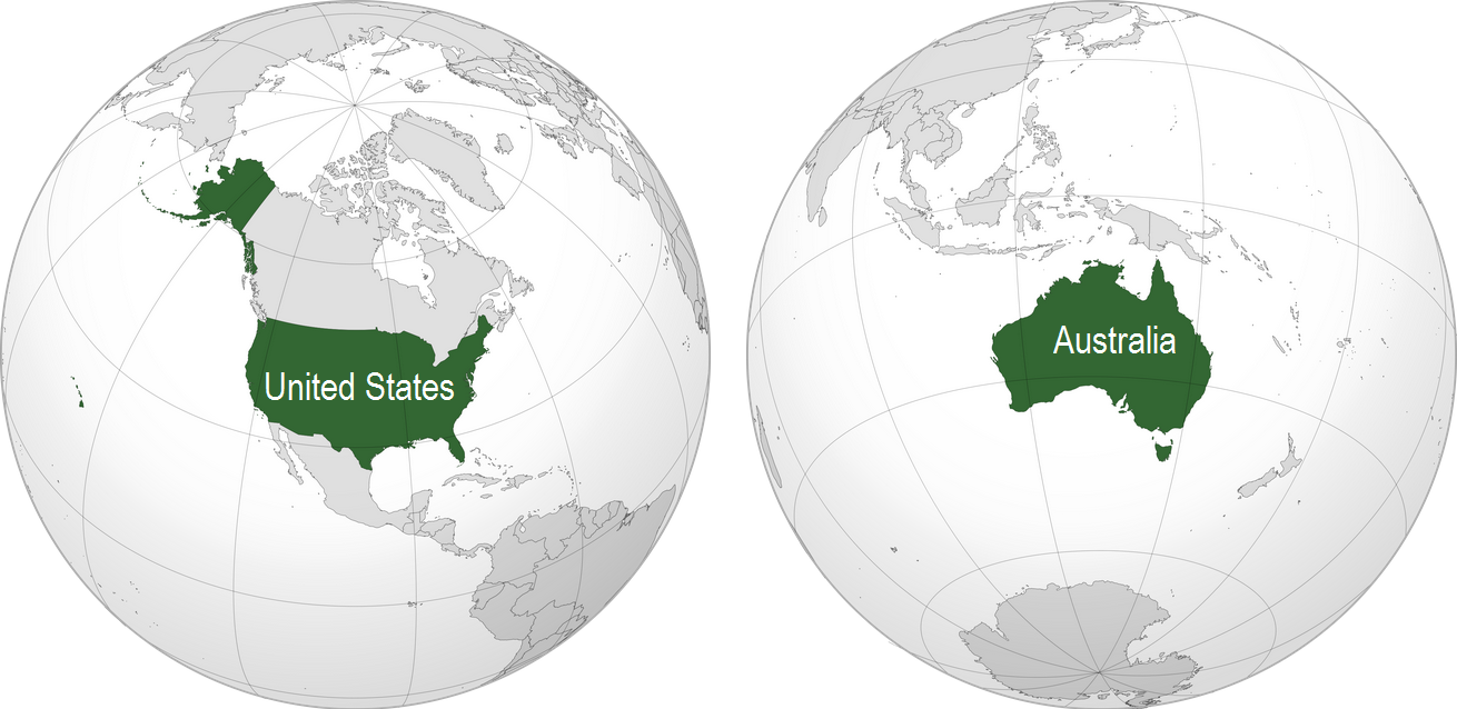 united states compared to australia