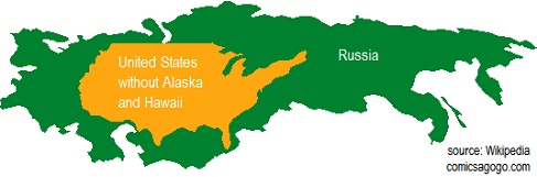 United States compared to Russia