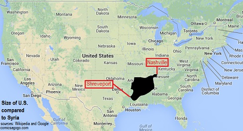 United States compared to Syria